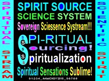 Spirit-Source-Science System_color neg image